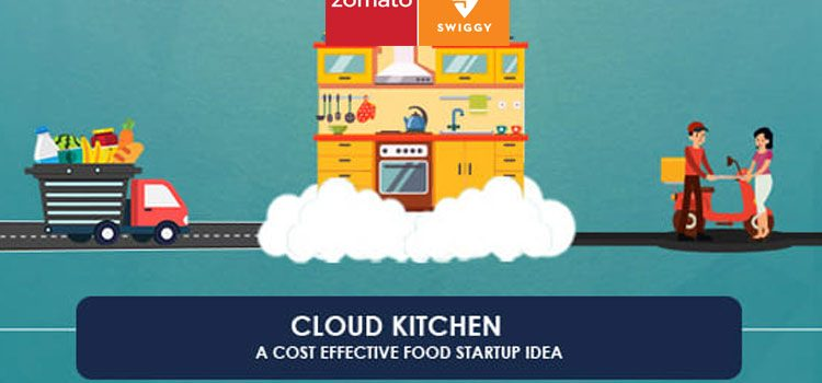 Disadvantages of cloud kitchen business in 2021