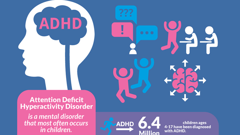 Duration of Cognitive Behavioural Therapy for ADHD Treatment