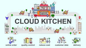 Pros and Cons Cloud Kitchen