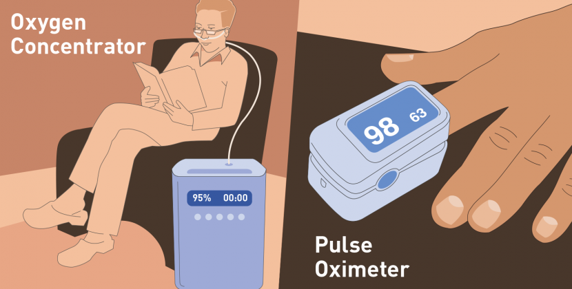 How does oxygen concentrator work?: Health Technology in 2021