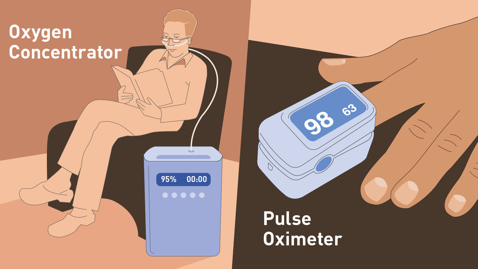 oxygen concentrator work